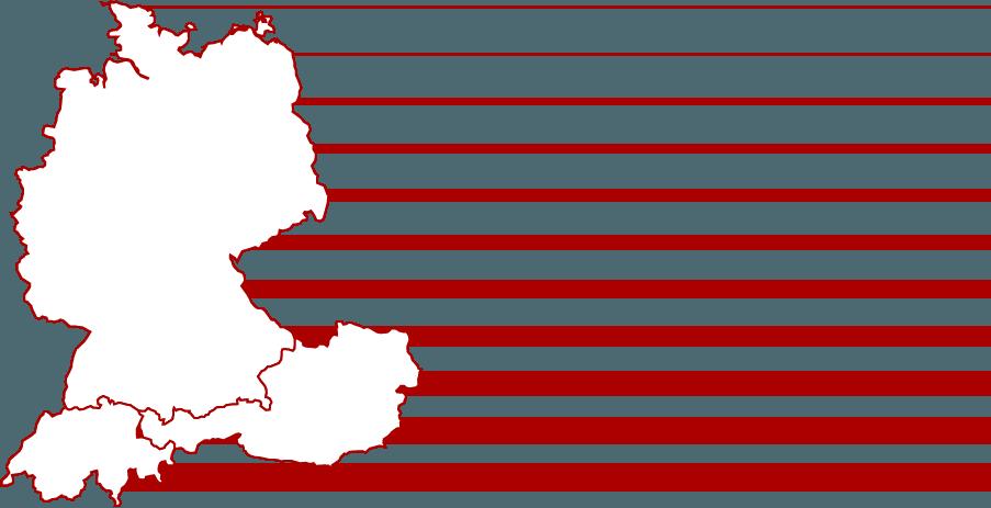 Grafik, DACH, Deutschland, Österreich, Schweiz